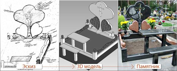 3d проектирование памятника на могилу Лампадка из габбро-диабаза резная Плёс